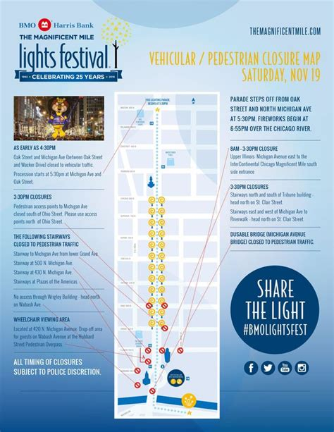 magnificent lights parade 2017 magnificent mile lights festival what to know if you go