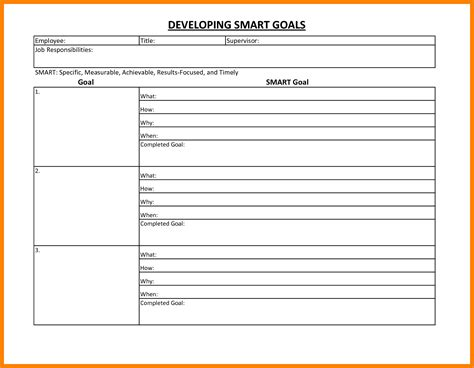 pdfworksheet  personal smart goal worksheet template