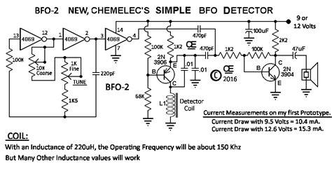 New Bfo Metal Detector