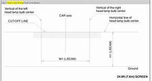 Headlight Adjustment  Where Do I Adjust My Headlight Beam