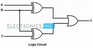 Introduction To Combinational Logic Circuits