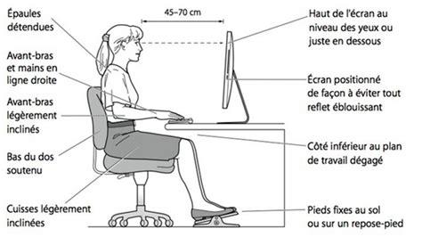 position bureau astuce n 1 penser à l ergonomie de bureau entrad