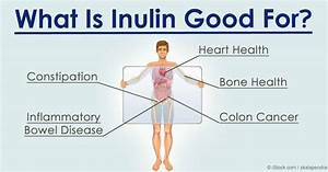 Health Benefits of Inulin