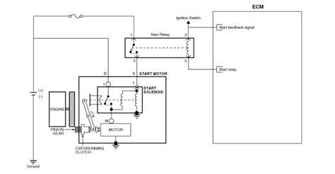 Kia Soul Starter Circuit Diagram Starting System