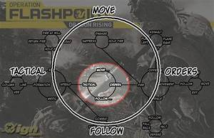 Guide Part 4 - Operation Flashpoint 2 Wiki Guide