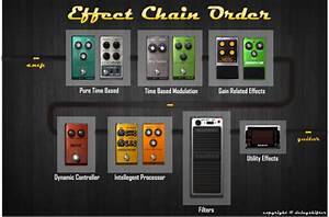 Effects Chain Order
