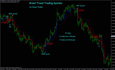 Forex Trending Strategies - Page 2 of 12