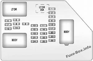 Fuse Box Diagram Gmc Yukon  2007
