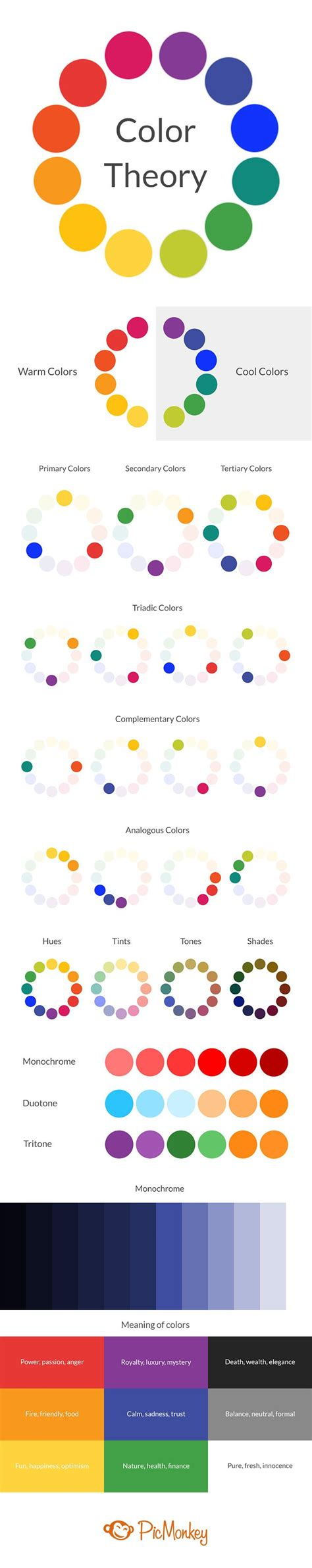 color theory choosing the best colors for your designs