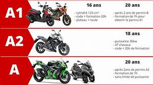 Permis B Moto : auto ecole cfr pordic permis moto cyclo et remorque ~ Maxctalentgroup.com Avis de Voitures