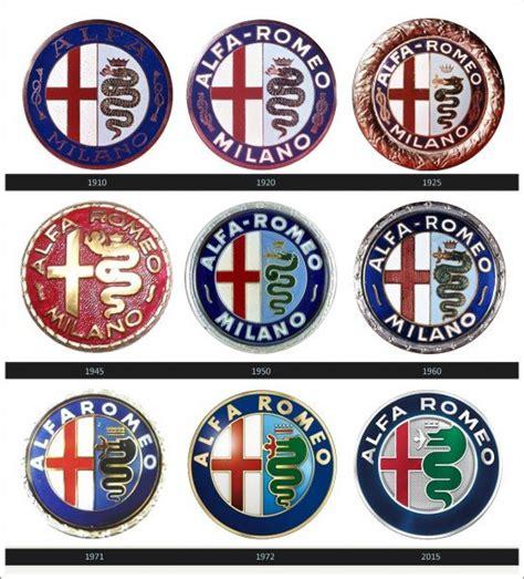 Fiat Meaning Italian by Alfa Romeo Logo Meaning And History Alfa Romeo Symbol