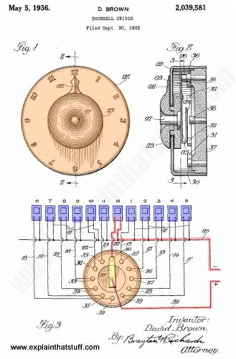 electric doorbells work explain  stuff