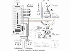 Alarm System Wiring Diagram