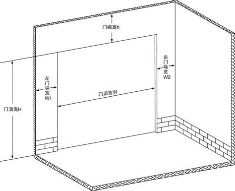2017 Superior Sommer Garage Door Height Panels Customer