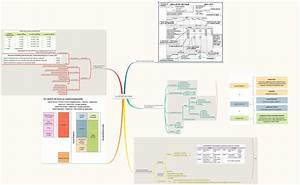 Xmind Alternative Visio Open Source