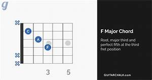 F Chord Guitar Reference With Diagrams And Tabs