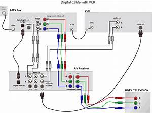 Wiring Diagrams Of Tv And Home Stereo Components With Av Surround Receiver And Receiver