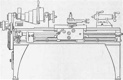 Lathe Engine Swing Lathes Fig Built Inch