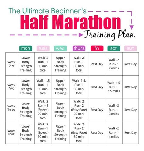 Potato To Half Marathon In 12 Weeks by Half Marathon Plan For The Ultimate Beginner