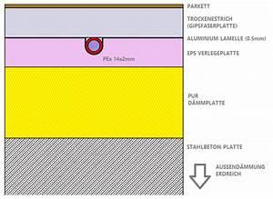 Aufbau Fußbodenheizung Estrich : dynamische simulation und vergleich zweier ~ Michelbontemps.com Haus und Dekorationen