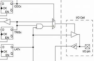 pic understanding pic32 digital output with open drain With the transistor lat