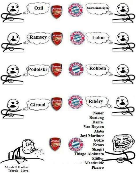 Arsenal – Bayern / 7 March 2017 / LiveTV