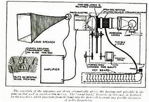 The  U2018radio Organ Of A Trillion Tones U2019  1931   The