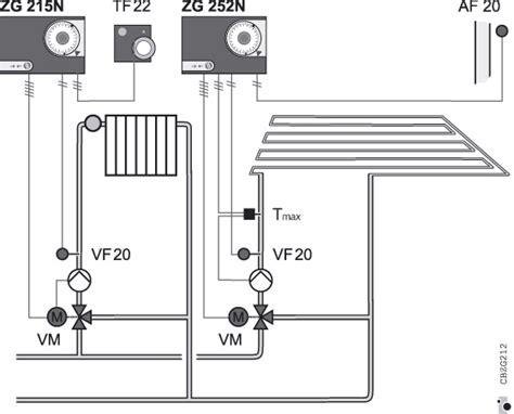 Fußbodenheizung Und Heizkörper Kombinieren by Kombination Fu 223 Bodenheizung Und Radiatorenheizung