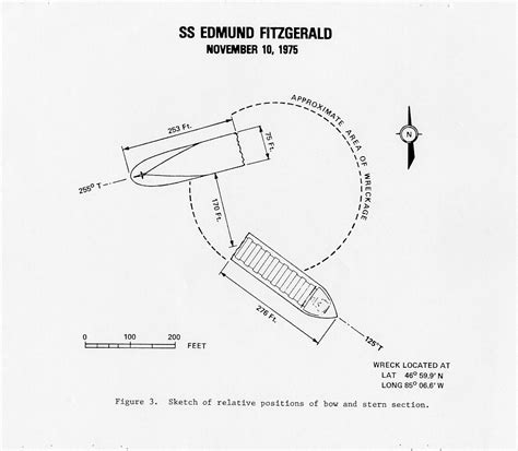Edmund Fitzgerald Sinking Location by The Wreck Of The Edmund Fitzgerald