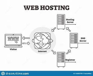 Web Hosting Diagram Vector Illustration  Bw Labeled