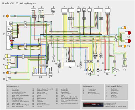 honda nsr wiring diagram nsr lab