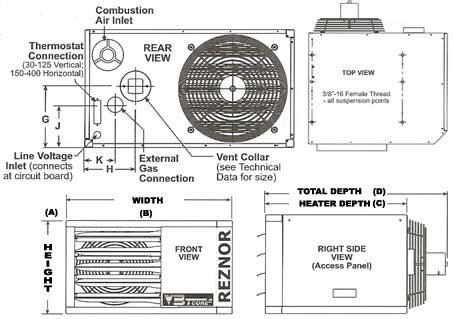 Reznor Ga Heater Wiring Diagram by Reznor Heater Wiring Diagram Gallery Wiring Diagram Sle