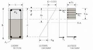 Reinforced Concrete Beam Section Calculator