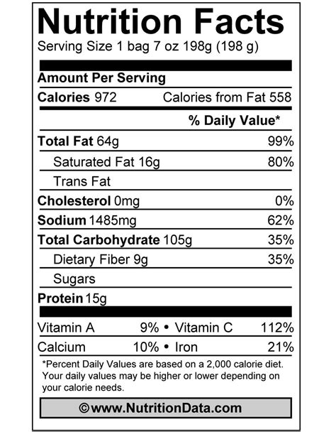 Nutrition Facts For Apples   myideasbedroom.com