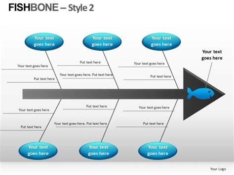 fishbone diagram template powerpoint fishbone template editable search results calendar 2015