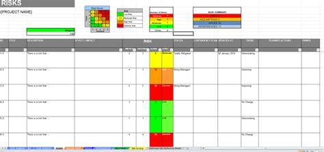 raid log template excel raid log dashboard template track report risk mitigation