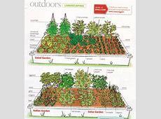 Garden inspiring garden layouts design style Garden Plans