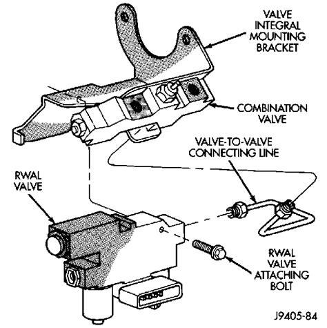 rid  spongy brake pedal    dodge