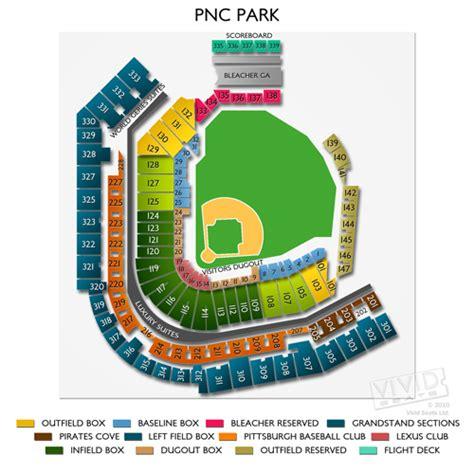 pnc park  pnc park seating charts