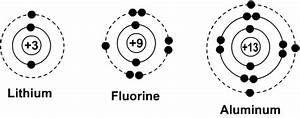 Bohr Diagrams Of Atoms And Ions