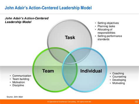 leadership theories  operational excellence consulting