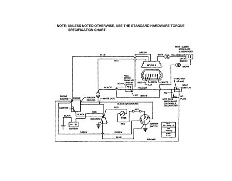 5 Hp Brigg And Stratton Wiring Diagram by Briggs And Stratton 17 5 Hp Wiring Diagram Wiring Wiring