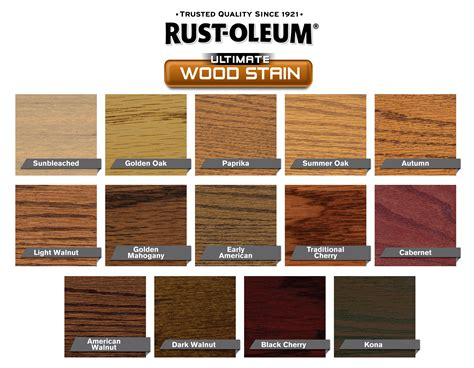 rust oleum wood stain lowes plansdownload