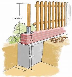 Zaun Bauen Pfosten Setzen Forum : wildschweine in der stadt selber machen heimwerkermagazin ~ Lizthompson.info Haus und Dekorationen