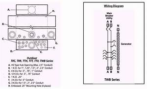 Panel  Link Manual Transfer Panels Twb1502cr Twb2002cr