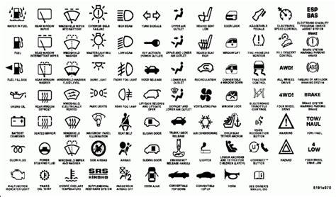 subaru warning light symbols adiklightco