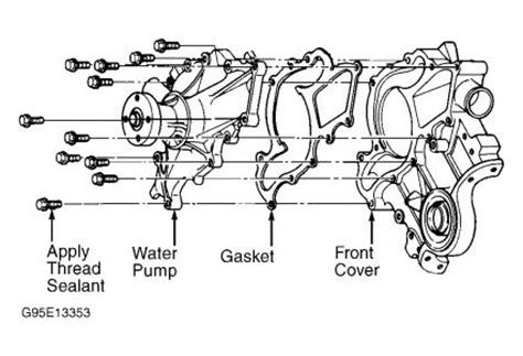 Ford Taurus Water Pump Leaking Have