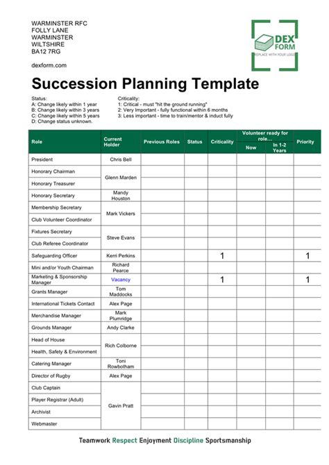 succession planning template  word   formats