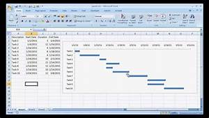 Create a basic gantt chart youtube for How to create template in php