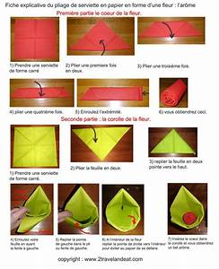 Pliage Serviette En Papier : pliage de serviette de table en forme de fleur en forme d ~ Melissatoandfro.com Idées de Décoration